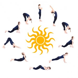 Steps of Yoga surya namaskar sun salutation